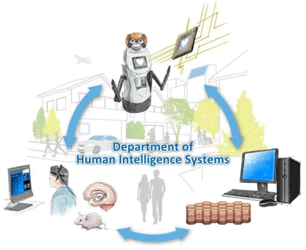 Dept of Human Intelligence Systemsのイメージ